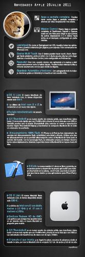 novedades Apple 20 julio 2011 lion macbook air macmini