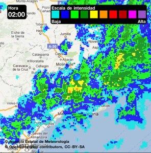 rainalarm