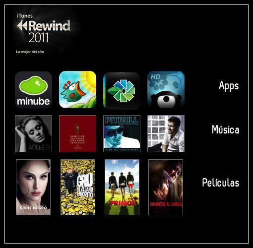 rewind 2011 itunes